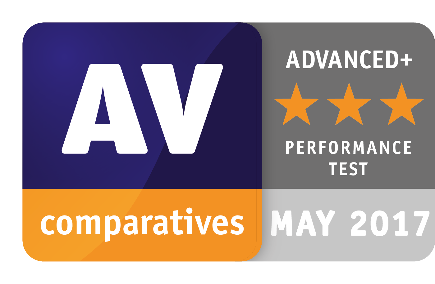 av-comparatives may2017