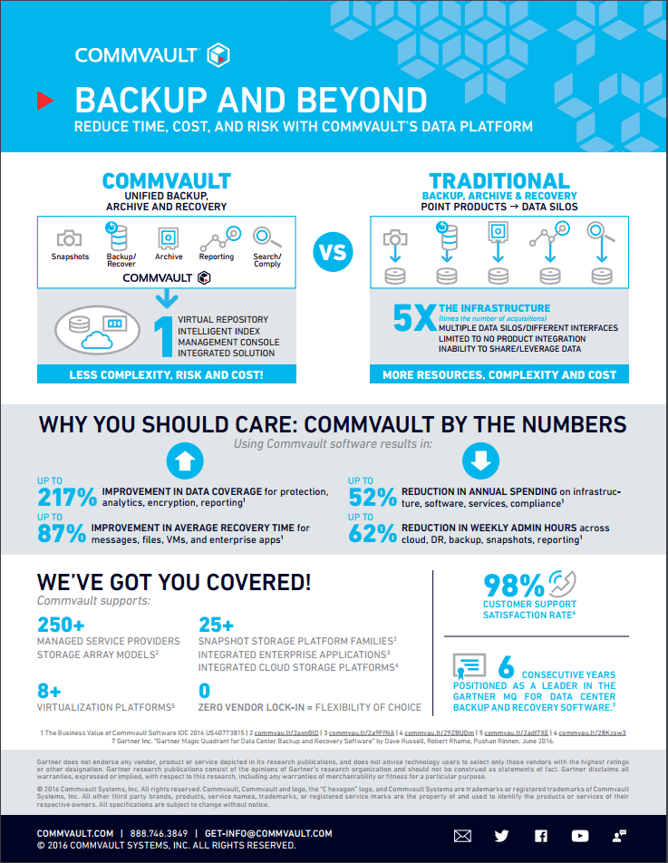 backup and beyond pdf cover